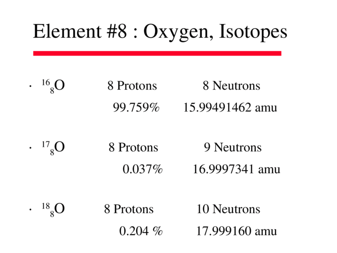 Isotope 8 oxygen neutrons with Isotopes of